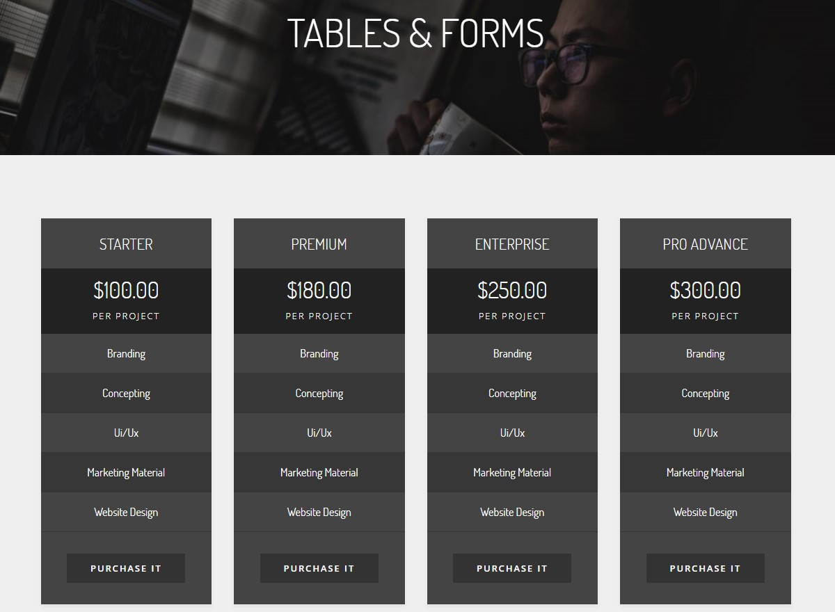 Practical Tables and Forms